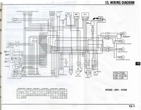 honda spree wiring diagram spree free printable