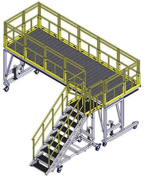 Platform Handrail Requirements five key osha standards for work platforms