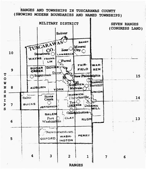 Tuscarawas County Records Tuscarawas County Land Notes