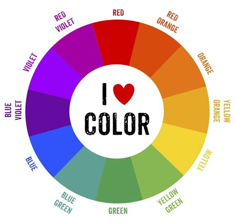 color wheel paint sherwin williams paint color wheel sle paint color