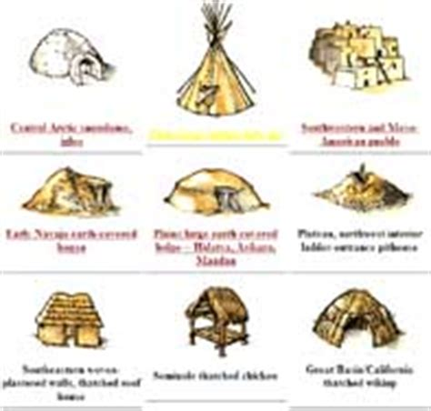 native american houses for kids second grade s s native american activities birch grove