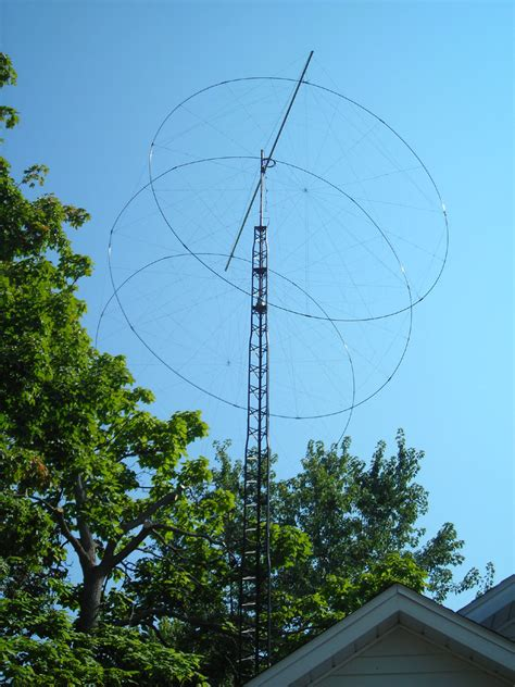 e z o antenna qrz now radio news