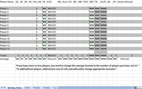 Baseball Card Statistics Template by Baseball Stats Spreadsheet Template