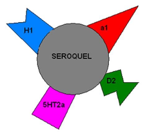 How Much Seroquel To Sleep While Detoxing by The Last Psychiatrist The Most Important Article On
