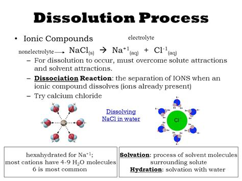 hydration definition chemistry solutions unit honors chemistry ppt
