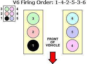 Ford Ranger 3 0 Firing Order I Firing Order But Need 95 Ford Ranger V6 3 0l Coil Pack