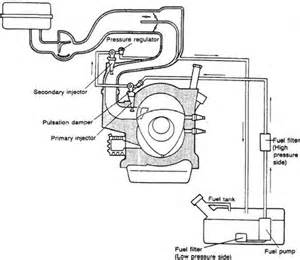 Fuel System Rx7 The Mazda Rx 7 86 88 Technical Page