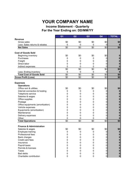 doc 460595 quarterly profit and loss template income
