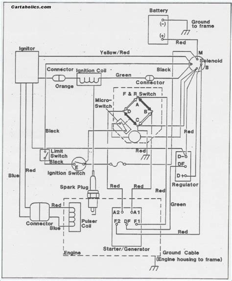 wiring diagram ezgo gas workhorse 1 wiring diagram