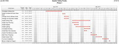 renovation schedule template renovation schedule template virtren