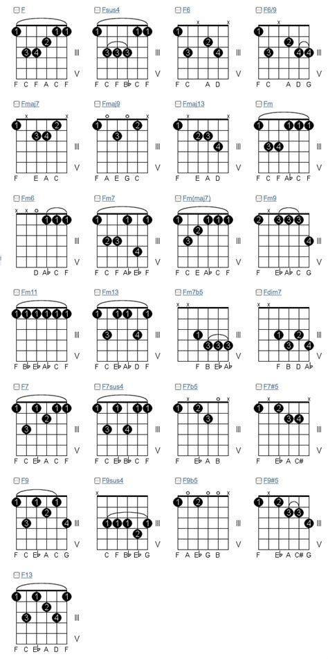 F Chord Guitar Variations