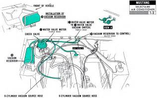 Pictorial and schematic vacuum diagnosis chart and overview underhood