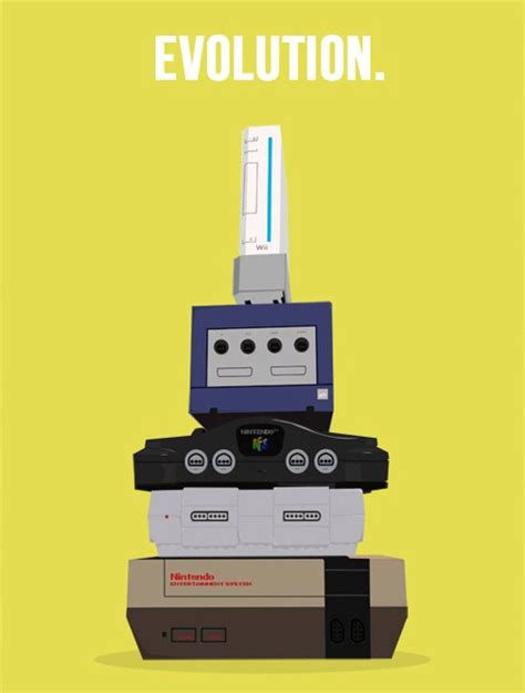 console evolution house of quot i quot the writer the evolution of nintendo s console