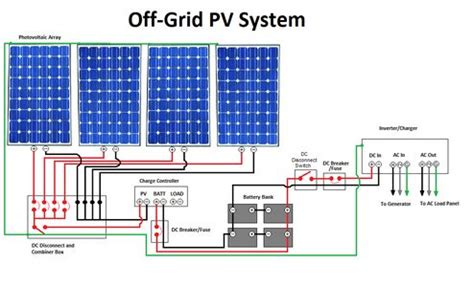19 wiring diagram solar panels shared learnings