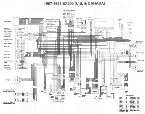 kawasaki mule 500 wiring diagram additionally honda rebel