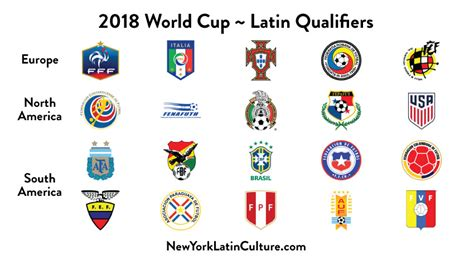 how to world cup 2018 in usa brazil uruguay argentina colombia mexico i the world