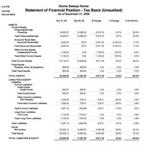 Samples Of Financial Reports Simple Balance Sheet Income Statement Example