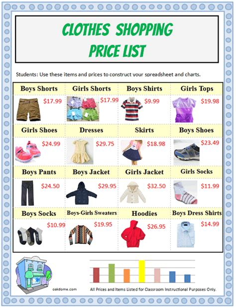 ipad iwork numbers clothes expense chart k 5 computer lab