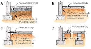 Adding Plumbing To Slab Foundation by Q A Supporting A New Slab Next To Existing Foundation