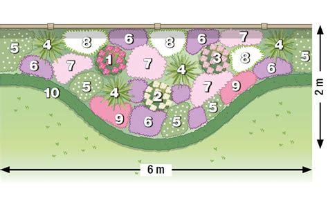 pflanzplan staudenbeet mit gräsern zum nachpflanzen und stauden gekonnt kombiniert