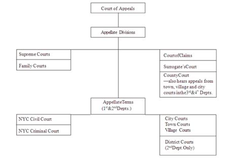 New York State Unified Court System Search Nycourtsgov New York State Unified Court System Basketball Scores