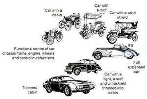 History Of The Electric Car In America The Evolution Of The Automobile Aschmelzle