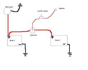 dual battery wiring diagram plow truck wiring diagram website