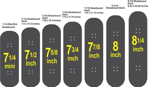 Skateboard Deck Sizes what size of skateboard should i get all thing about