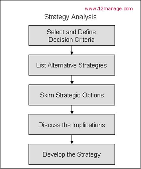 strategic themes definition definition of analysis for kids f f info 2017