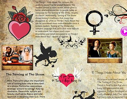 Things I Like And Dislike Essay by 10 Things I About Shrew Compare Contrast Essay On Behance