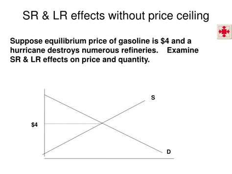 Effects Of Price Ceilings by Ppt Ch 6 Markets In Powerpoint Presentation Id 1783390