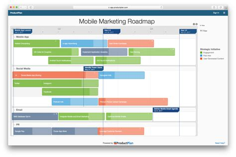 mobile marketing roadmap template