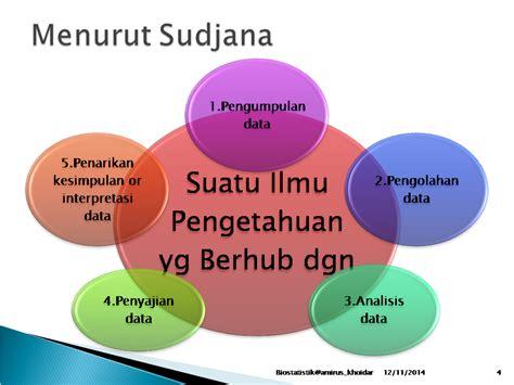 ketentuan membuat kuesioner biostatistik