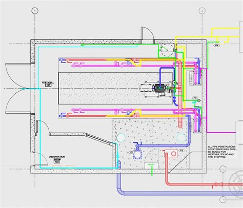 pattern construction test dynamometer dyno support dyne systems