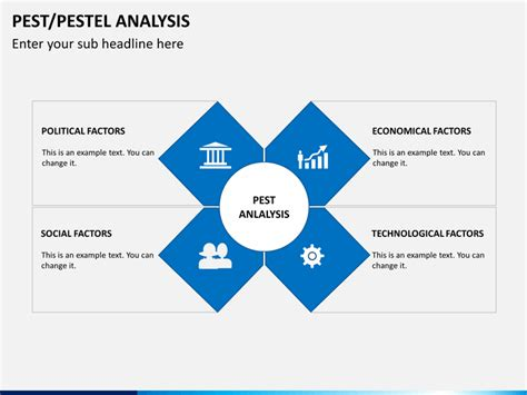 free business card templates for pest pest pestel analysis powerpoint template sketchbubble