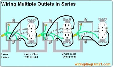wiring diagram for a series of outlets how to wire an electrical outlet wiring diagram house