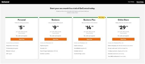godaddy plans how to build and sell websites with gocentral the garage