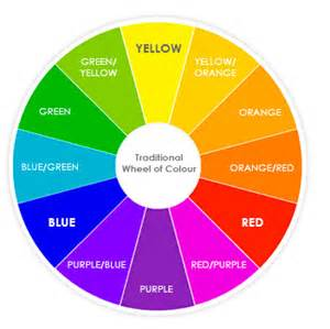 a guide to colour hrs creative
