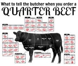what to do when you buy a new car what to tell the butcher when you order a quarter beef