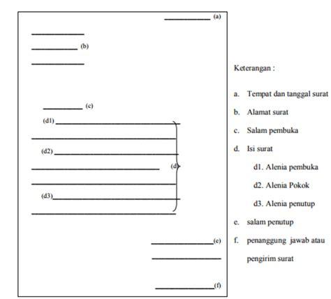 format mpeg 2 adalah 15 contoh surat izin tidak masuk sekolah kerja kuliah