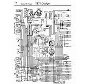 Electrical Wiring Diagram Of 1971 Dodge Coronet And Charger