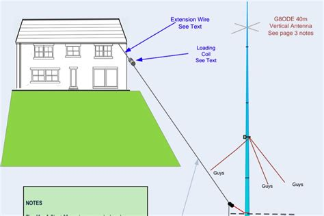 40m to 40m 80m portable wire antenna