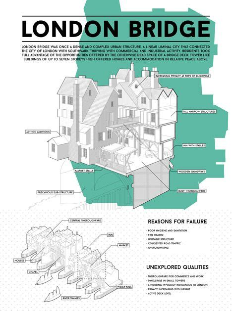 design for manufacturing james bralla 44 best transportation engineering images on pinterest