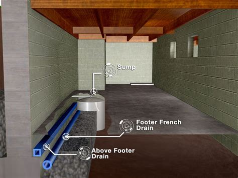 all basement systems basement waterproofing system cleveland waterproof