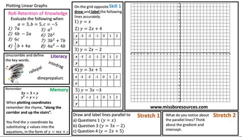 Drawing Y Mx C Tes by Maths Ks Worksheet Plotting Line Graphs By Maths