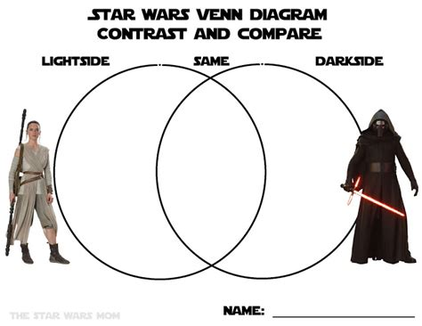 compare and contrast graphic organizer template wars venn diagram compare and contrast graphic