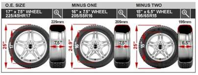 Car Tire Size Advantages Winter Tire Info Cartype