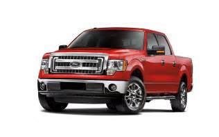 2014 Ford F 150 2014 Ford F 150 3 1920x1200 Wallpaper