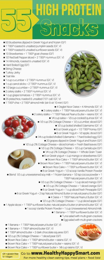 Pdf Clean Cookbook Diet Healthy by Diabetes Definition Weight Loss Snacks High Protein And