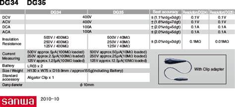 Sanwa Dg35a Hybrid Insulation Resistance Meter hybrid insulation resistance tester dg34